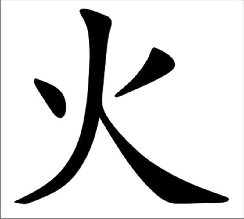 Chinesische Zeichen Tattoo
